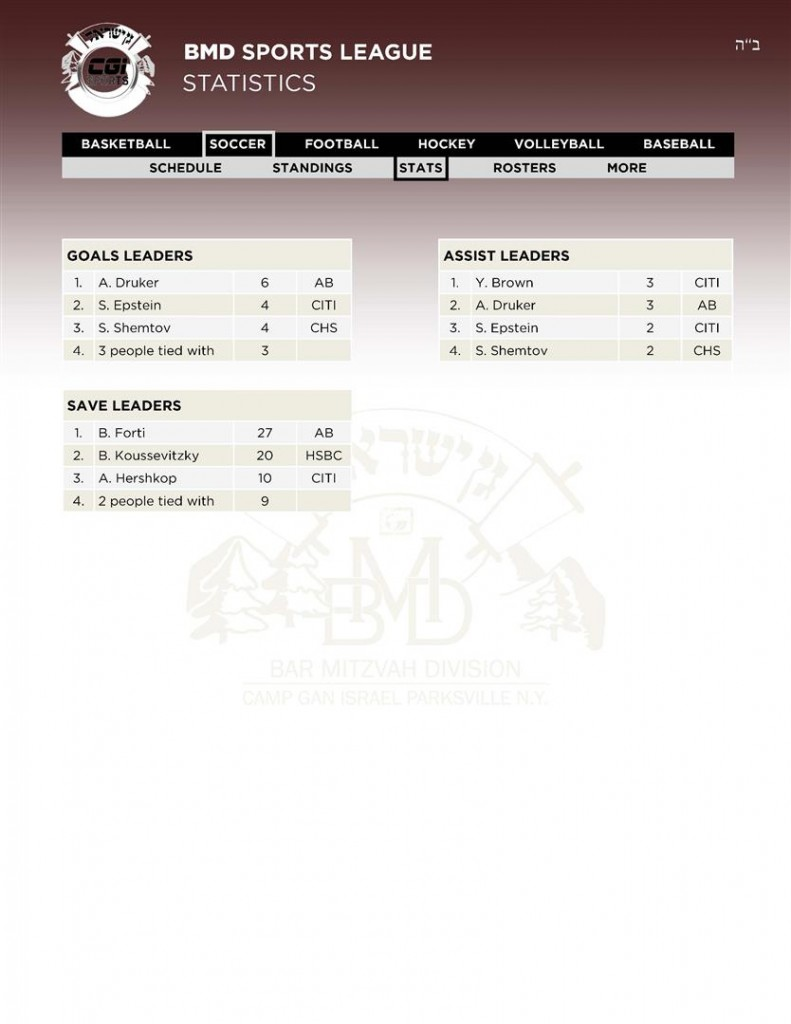 20Leaders Soccer Stats 12 02 (Custom)
