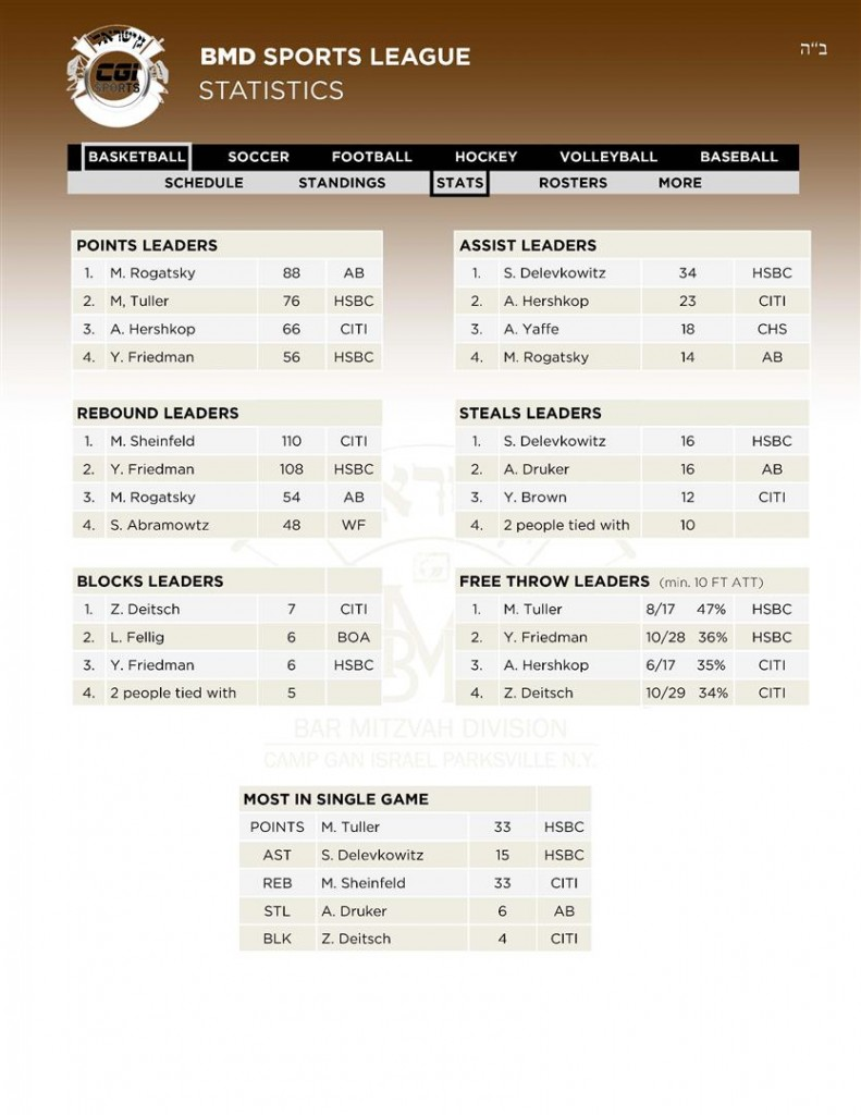 8Leaders Basketball Stats 12 02 (Custom)